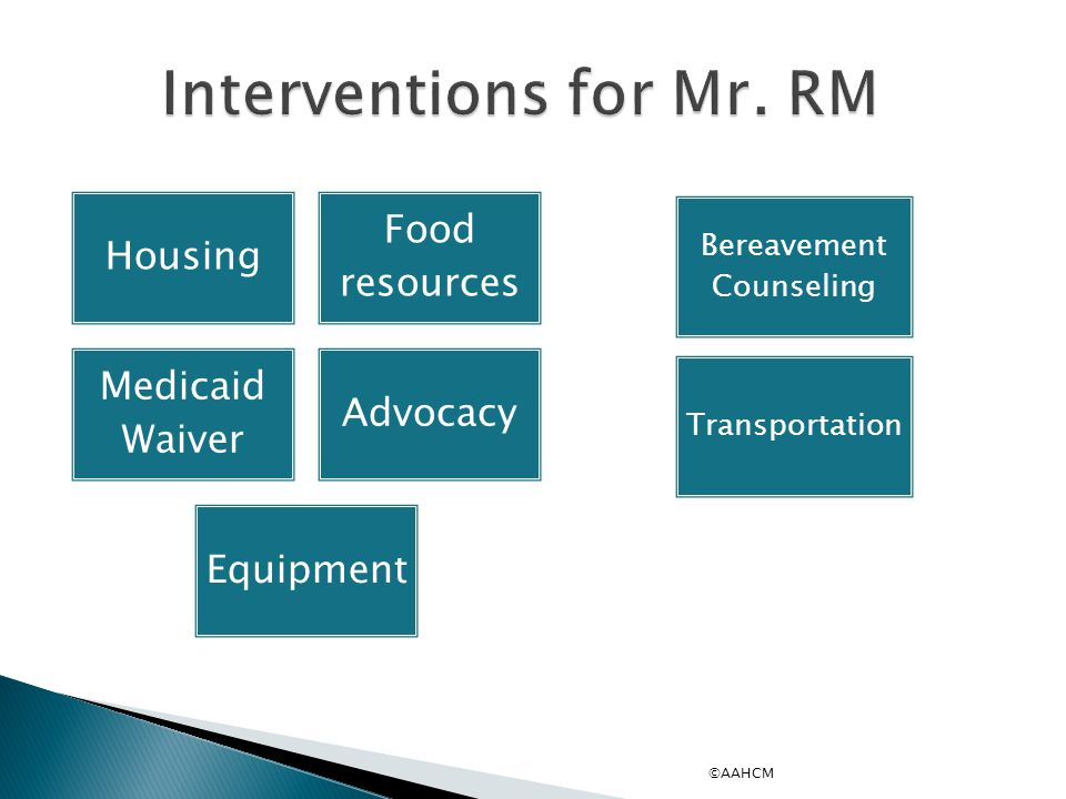 Interventions for Mr. RM