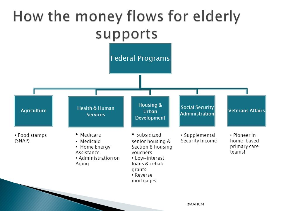 How the money flows for elderly supports
