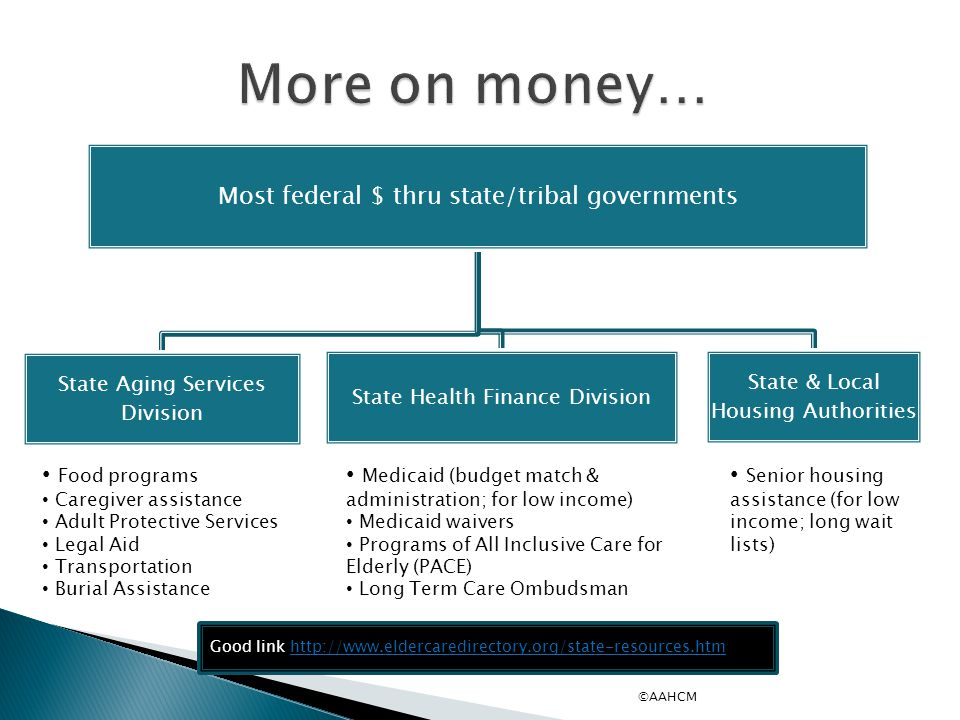 More on money… Most federal $ thru state/tribal governments