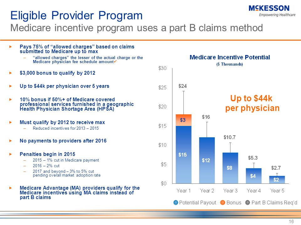 McKesson 4/13/2017 12:02 PM. Eligible Provider Program Medicare incentive program uses a part B claims method.