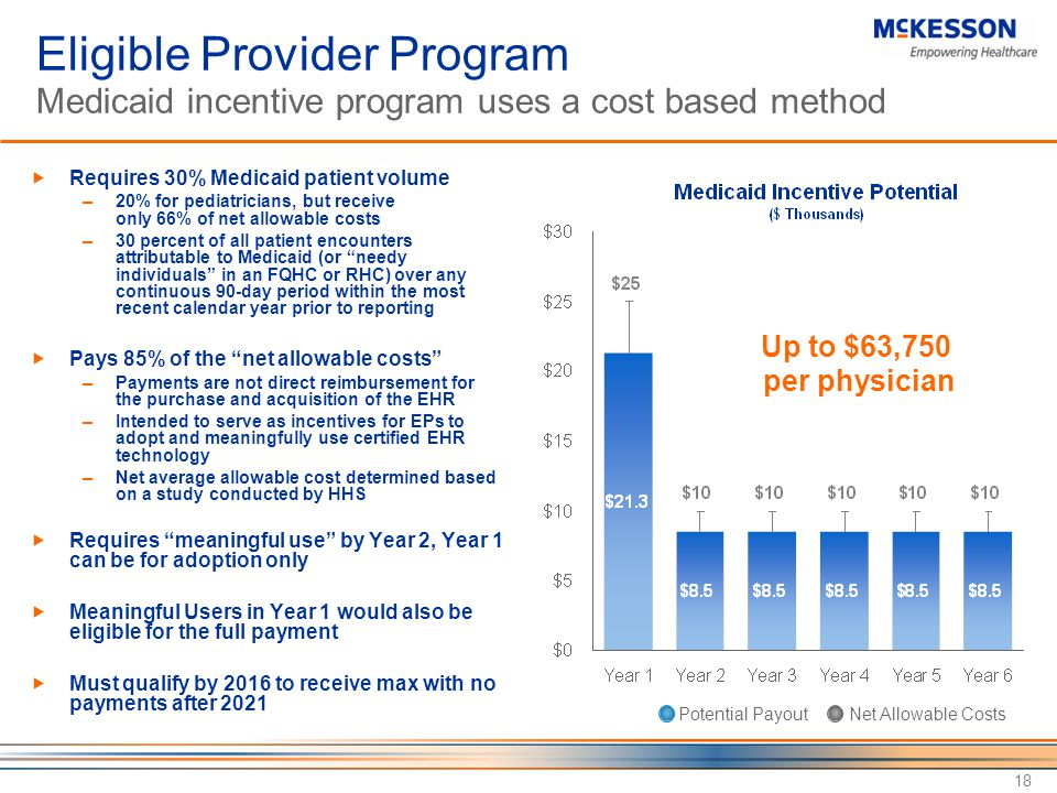 McKesson 4/13/2017 12:02 PM. Eligible Provider Program Medicaid incentive program uses a cost based method.