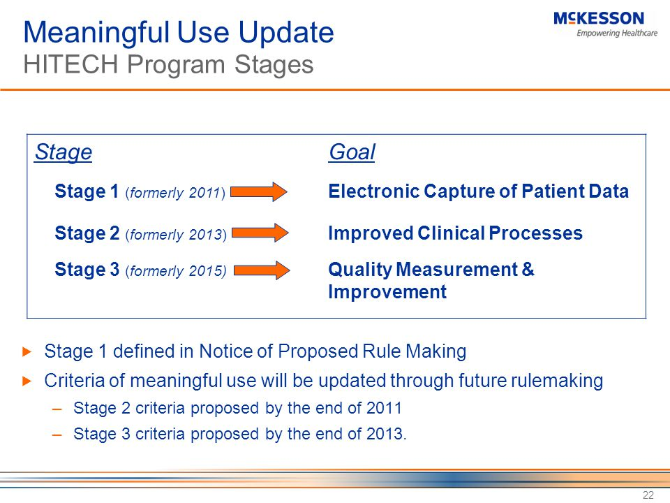 Meaningful Use Update HITECH Program Stages