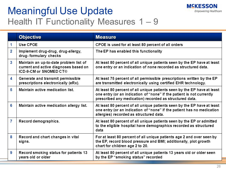 Meaningful Use Update Health IT Functionality Measures 1 – 9
