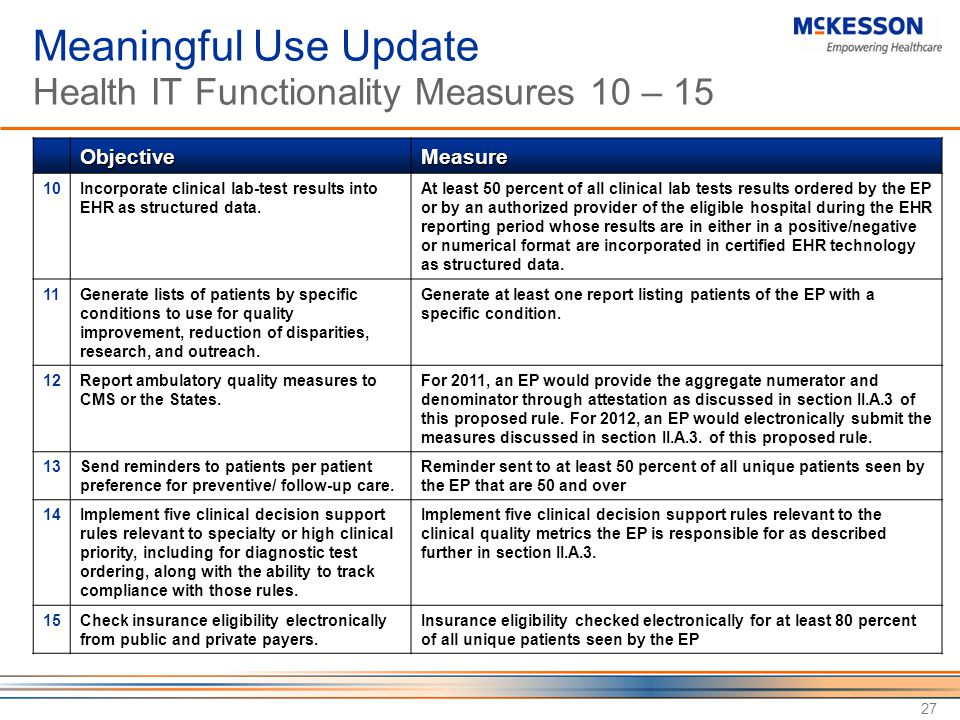 Meaningful Use Update Health IT Functionality Measures 10 – 15