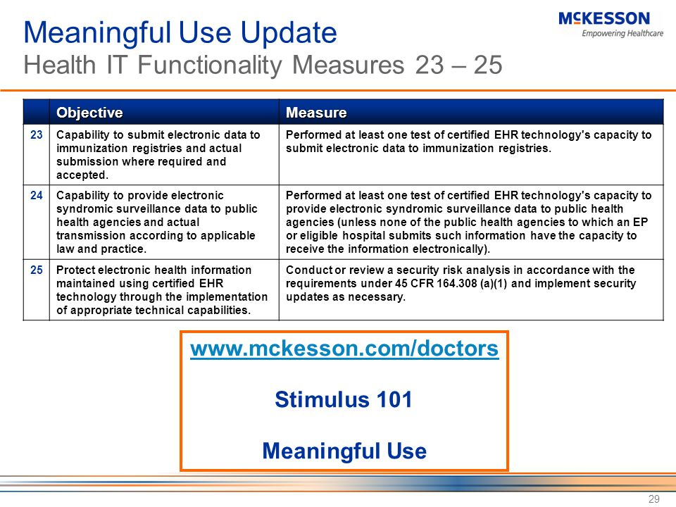 Meaningful Use Update Health IT Functionality Measures 23 – 25