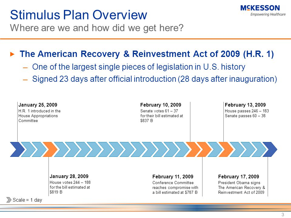 Stimulus Plan Overview Where are we and how did we get here