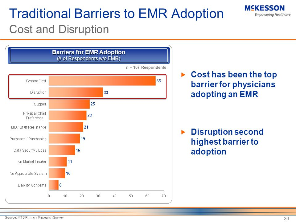 Traditional Barriers to EMR Adoption Cost and Disruption