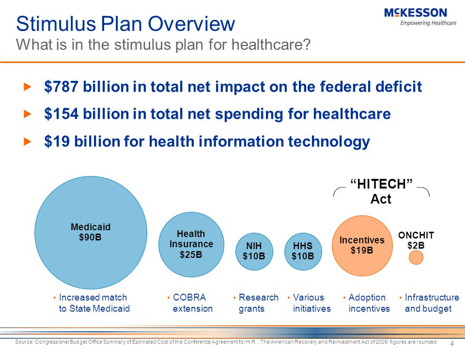 Stimulus Plan Overview What is in the stimulus plan for healthcare