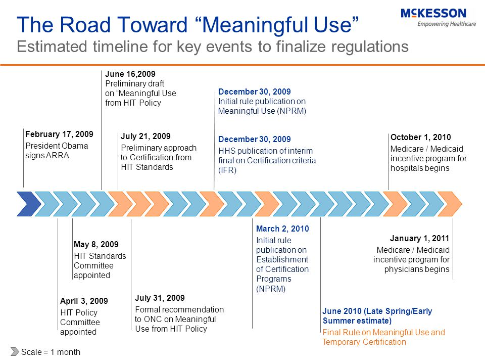 McKesson 4/13/2017 12:02 PM. The Road Toward Meaningful Use Estimated timeline for key events to finalize regulations.