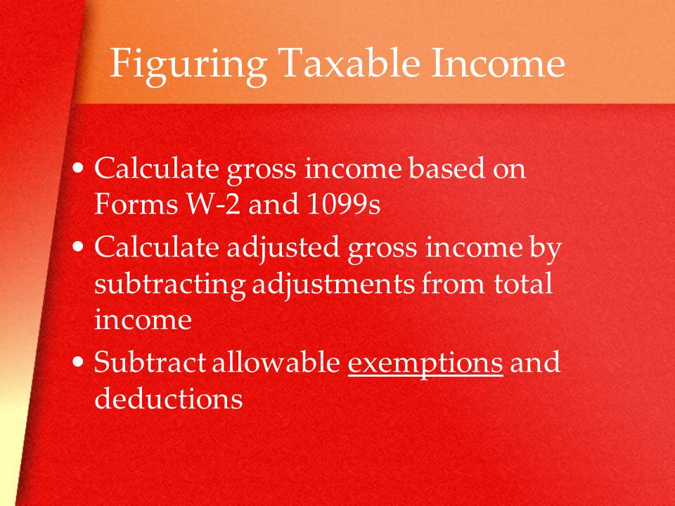 Figuring Taxable Income