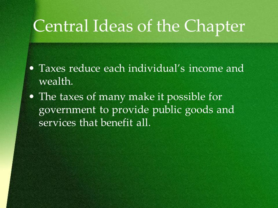 Central Ideas of the Chapter