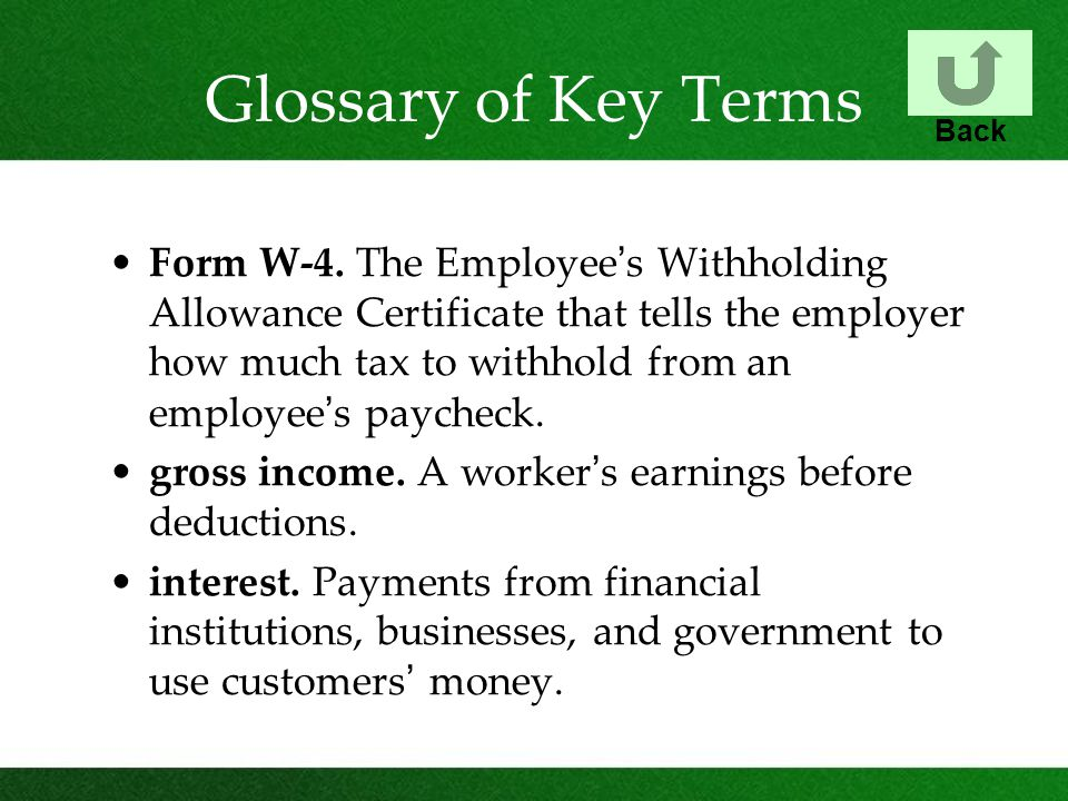 Glossary of Key Terms Back.