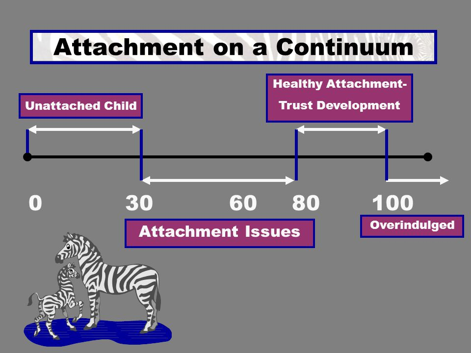 Attachment on a Continuum
