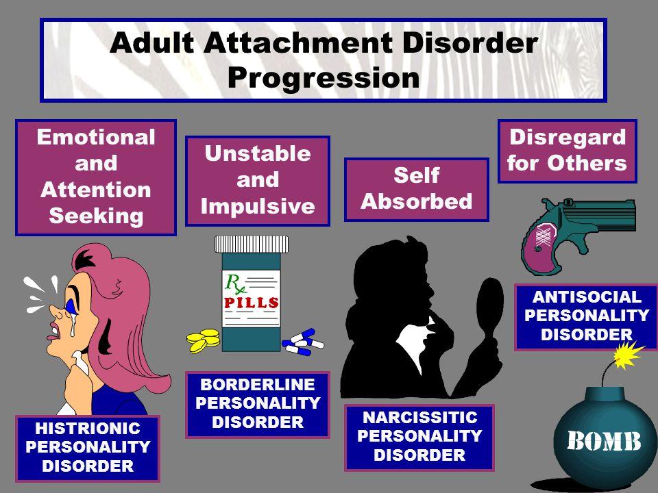 Adult Attachment Disorder Progression