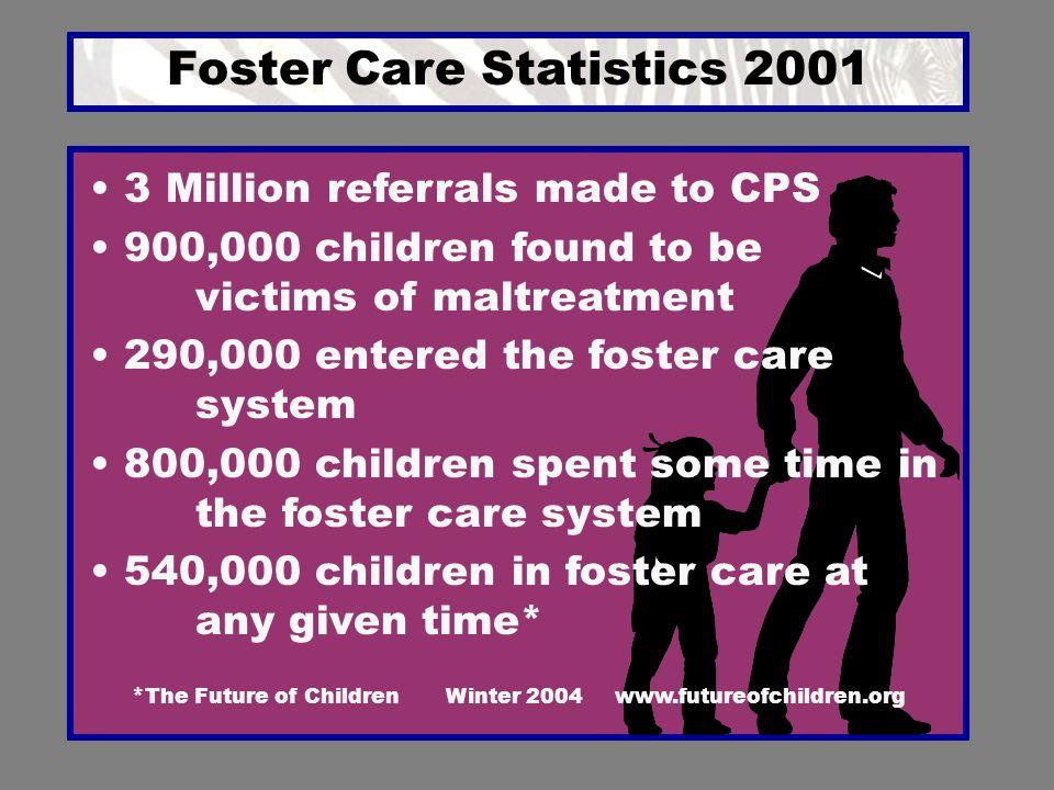 Foster Care Statistics 2001
