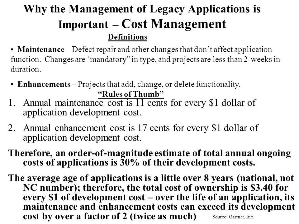 Why the Management of Legacy Applications is Important – Cost Management