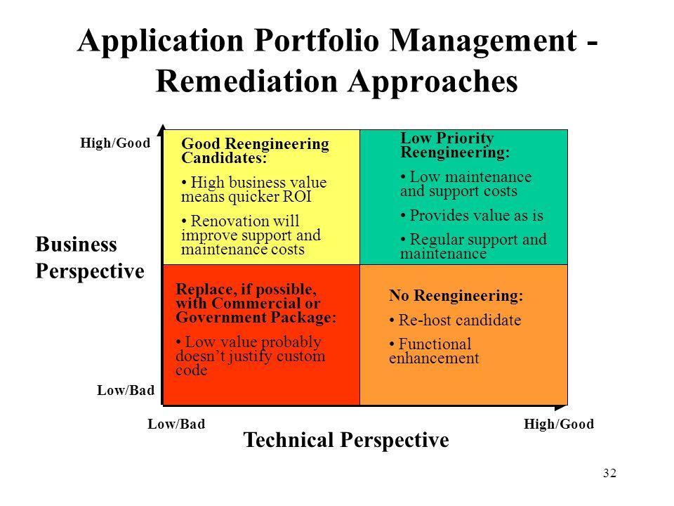 Application Portfolio Management - Remediation Approaches