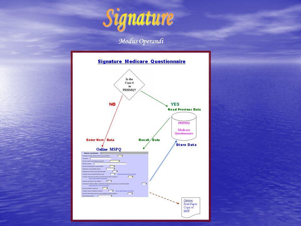 Signature Modus Operandi