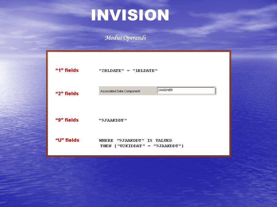 INVISION Modus Operandi