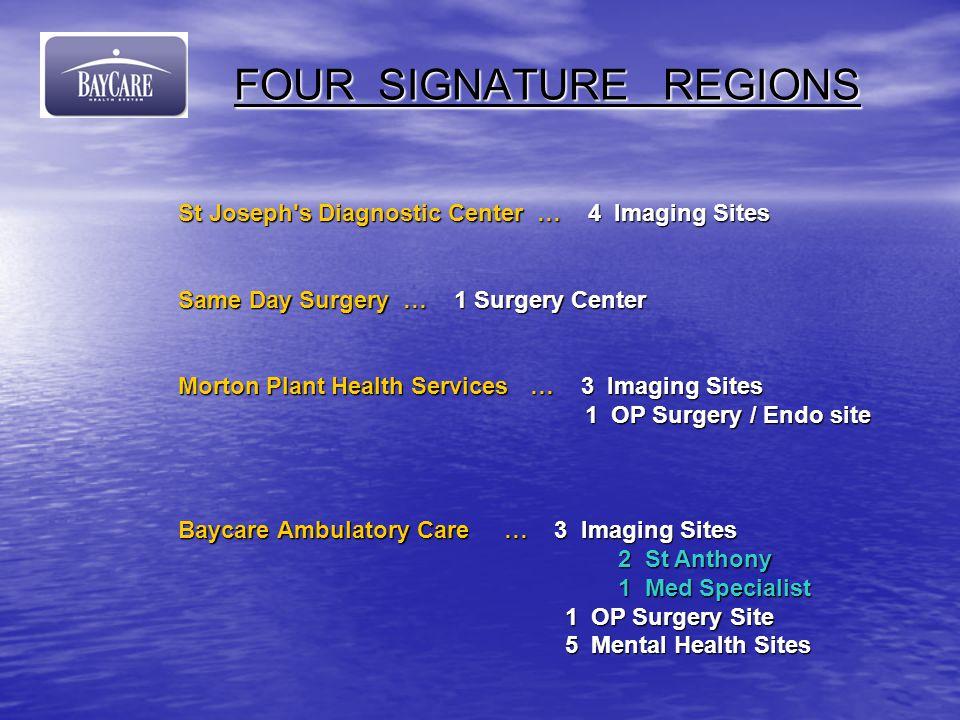 FOUR SIGNATURE REGIONS