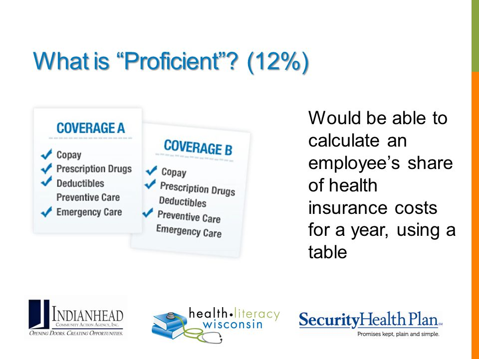 What is Proficient (12%)