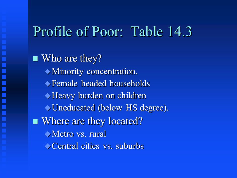 Profile of Poor: Table 14.3 Who are they Where are they located