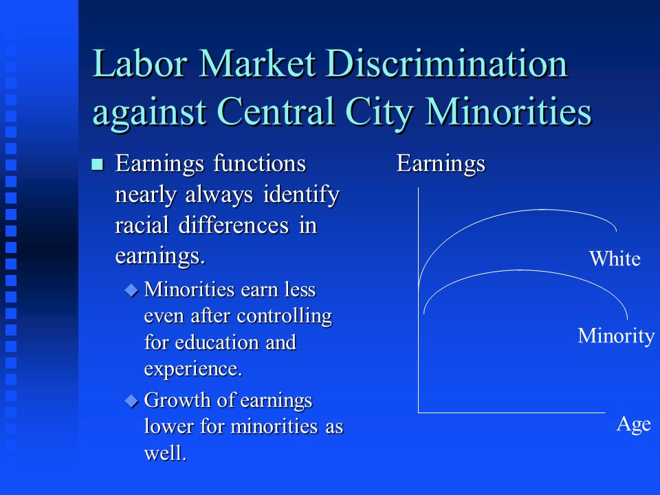 Labor Market Discrimination against Central City Minorities