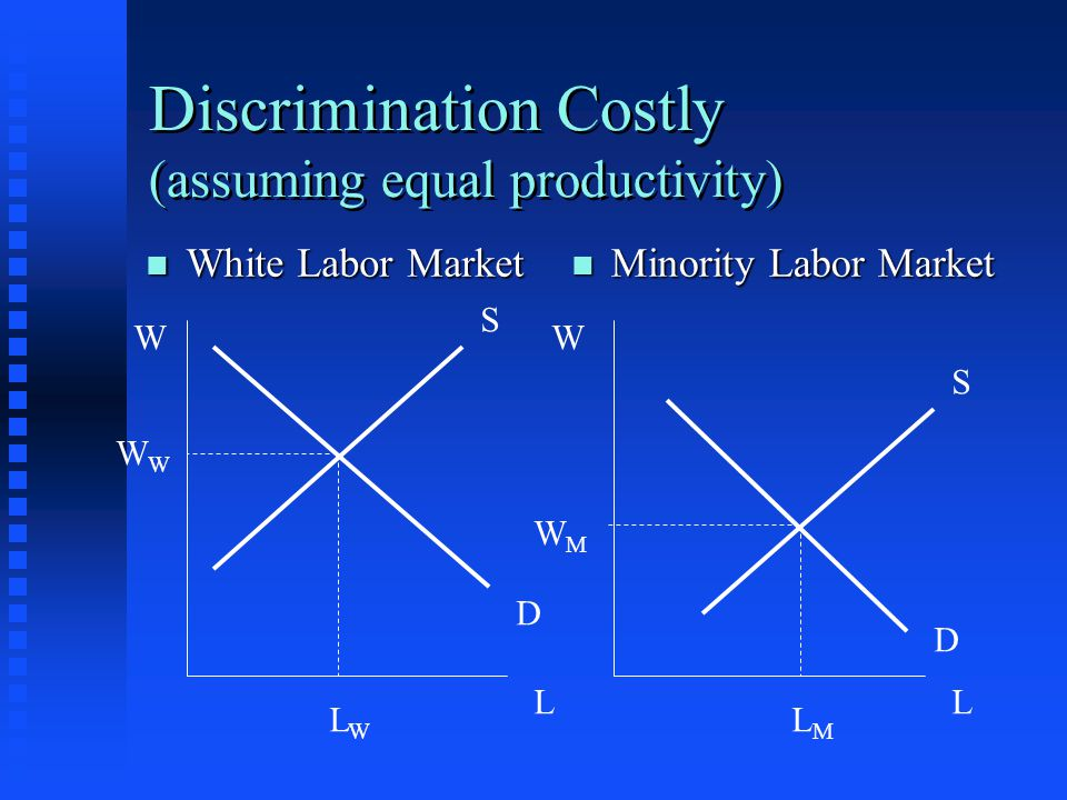 Discrimination Costly (assuming equal productivity)