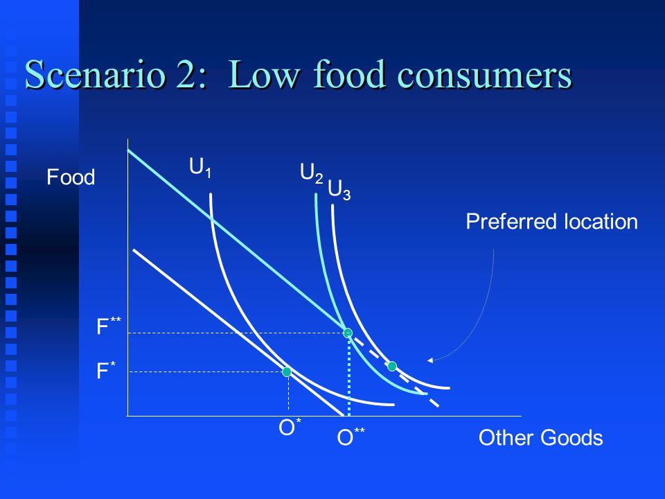 Scenario 2: Low food consumers