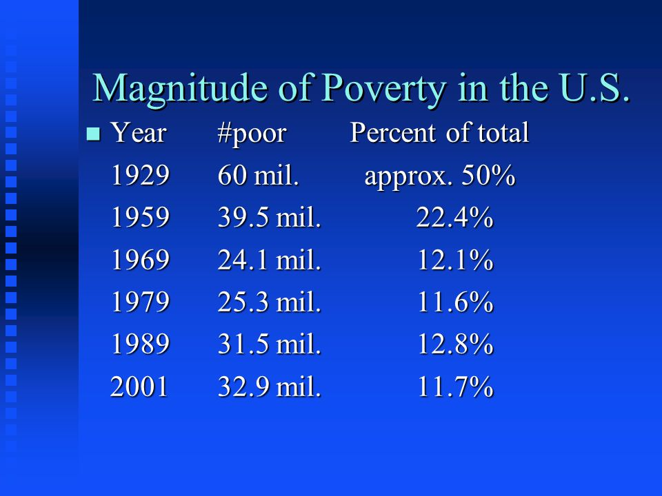 Magnitude of Poverty in the U.S.
