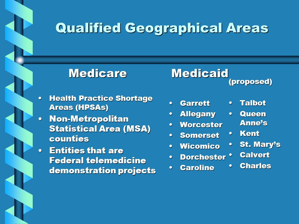 Qualified Geographical Areas