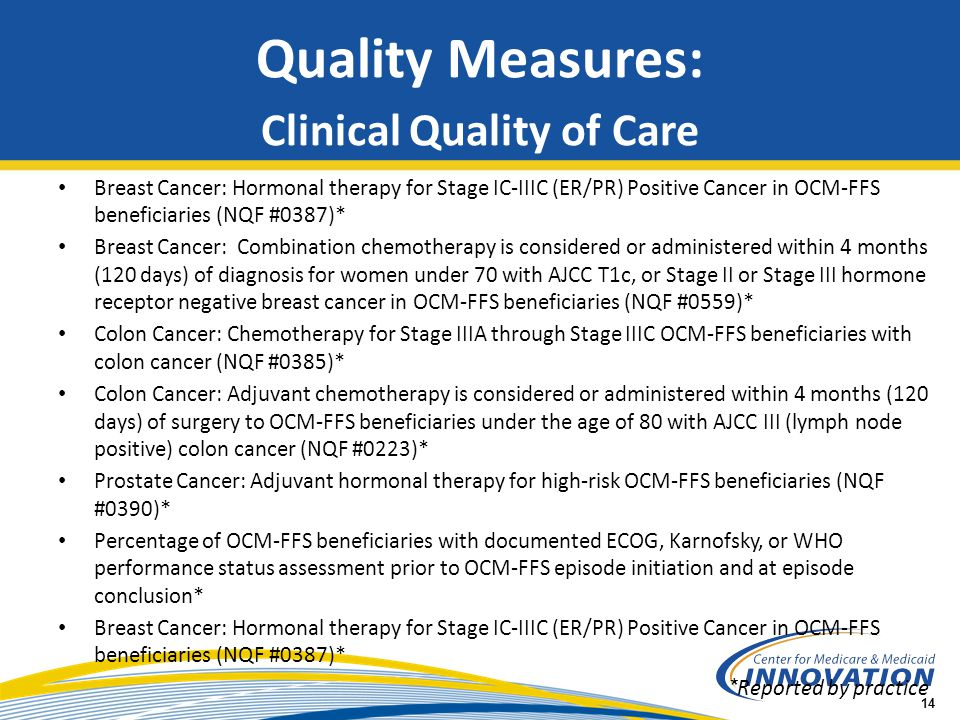 Quality Measures: Communication and Care Coordination