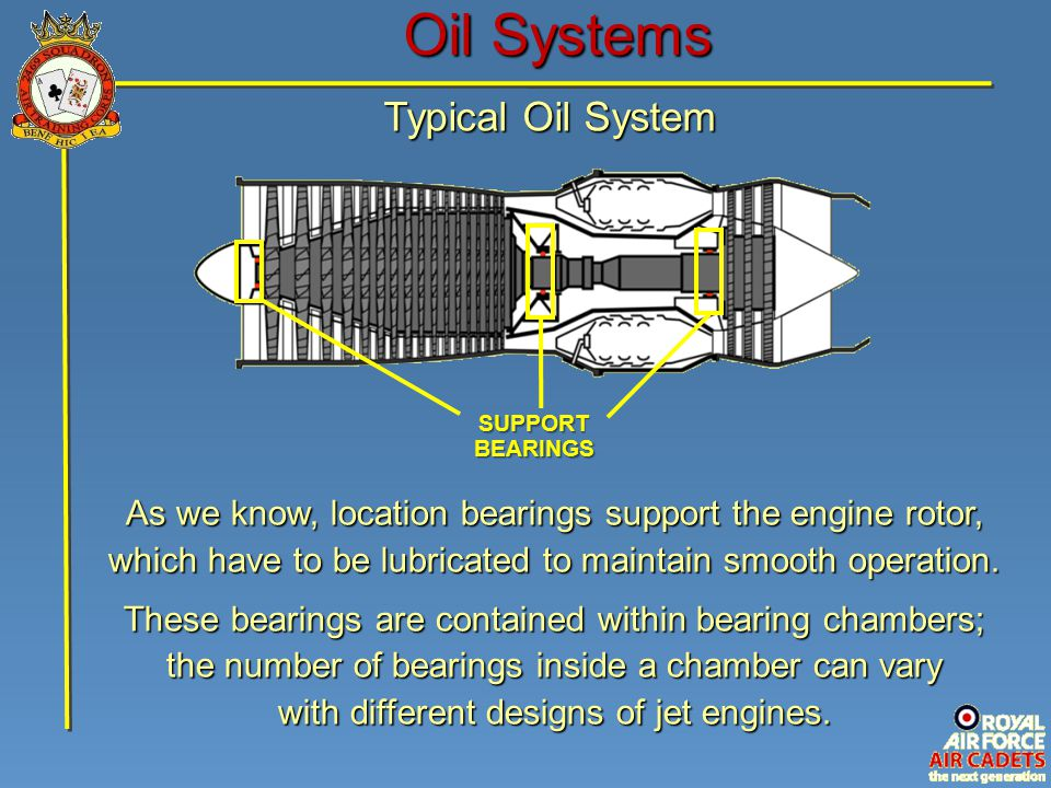 Oil Systems Typical Oil System