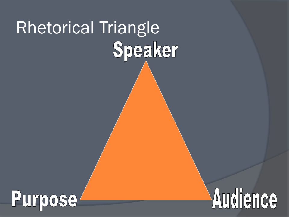 Rhetorical Triangle Speaker Audience Purpose