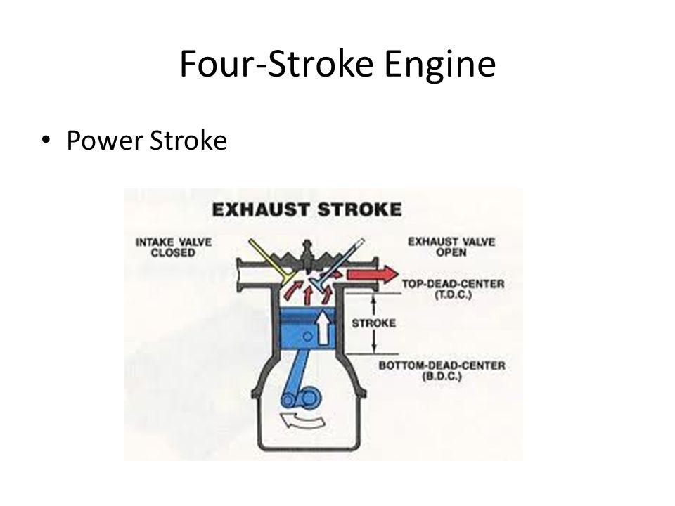Four-Stroke Engine Power Stroke