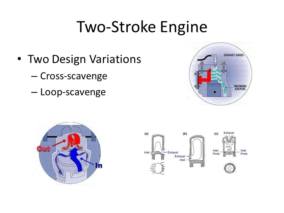 Two-Stroke Engine Two Design Variations Cross-scavenge Loop-scavenge