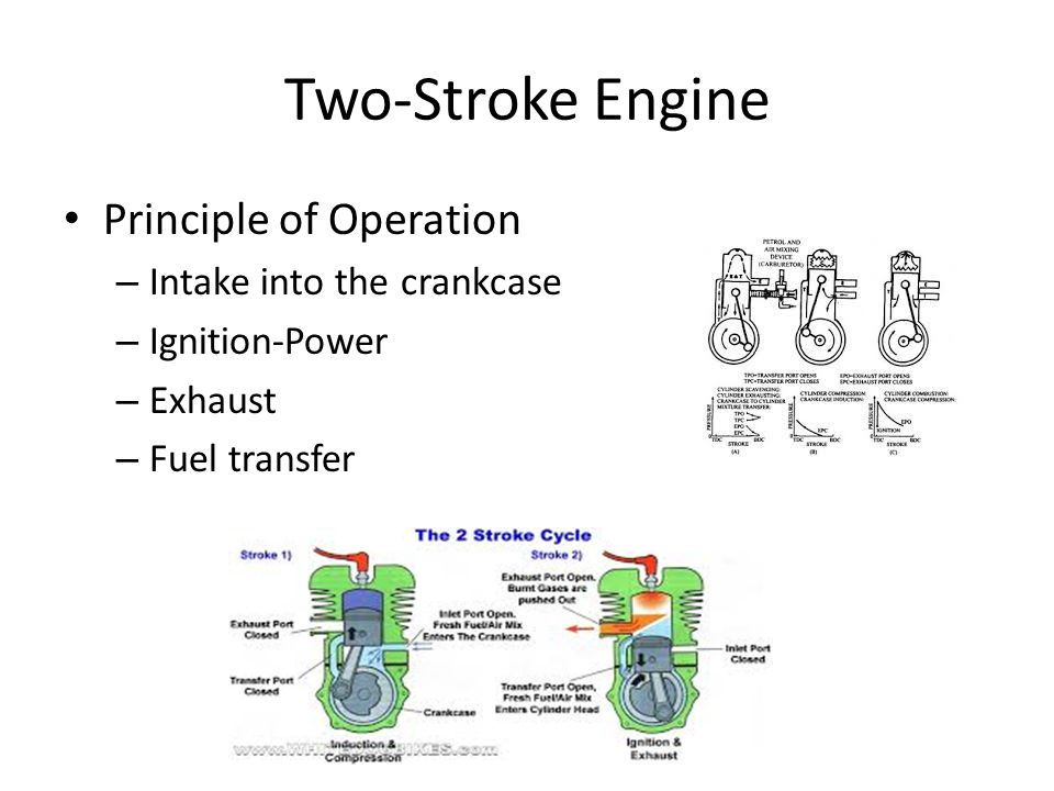Two-Stroke Engine Principle of Operation Intake into the crankcase
