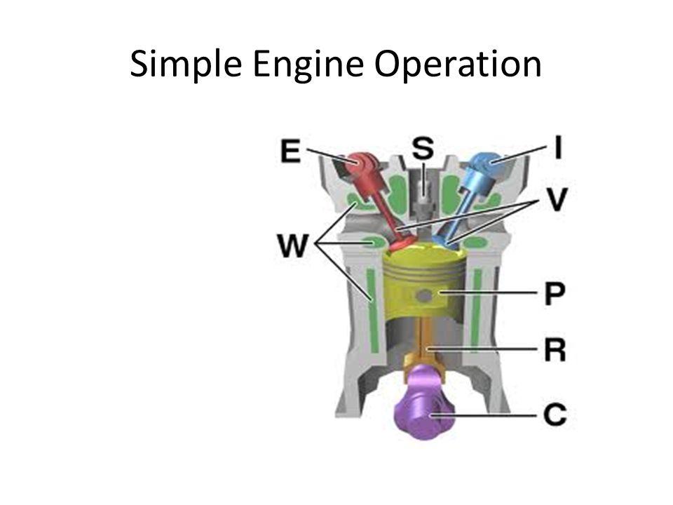 Simple Engine Operation