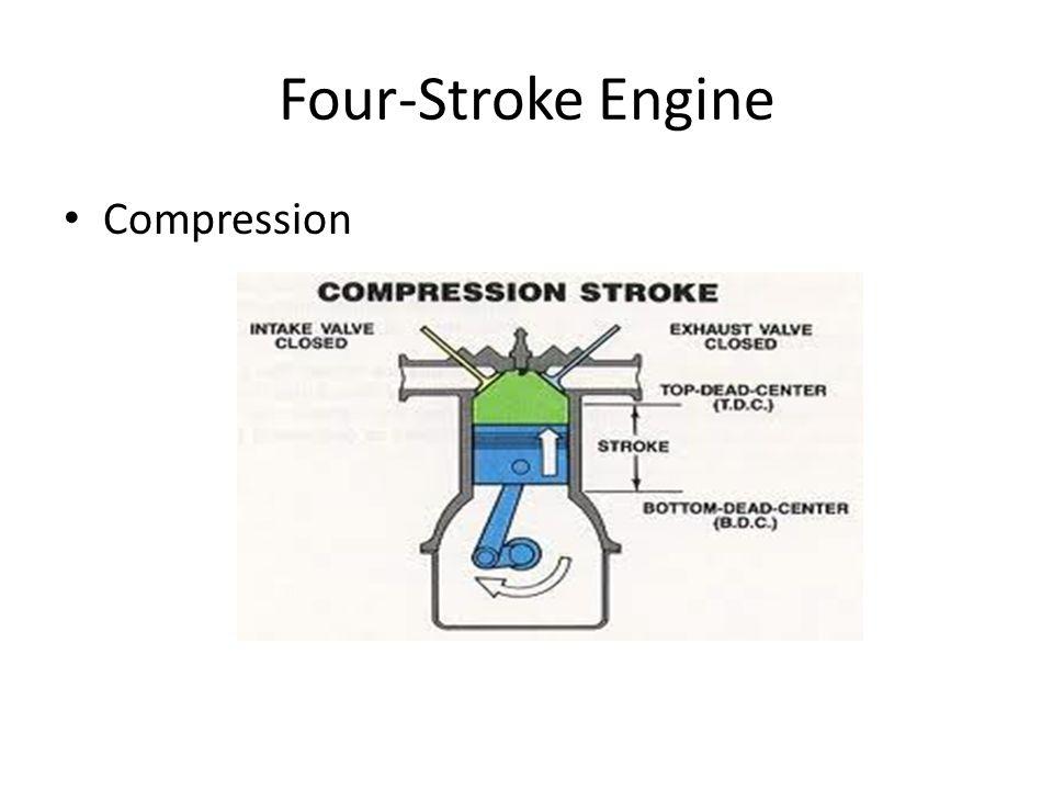 Four-Stroke Engine Compression
