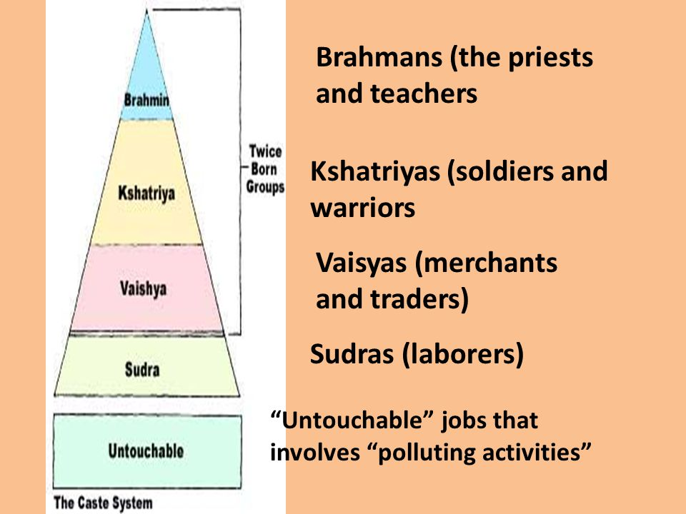 Brahmans (the priests and teachers