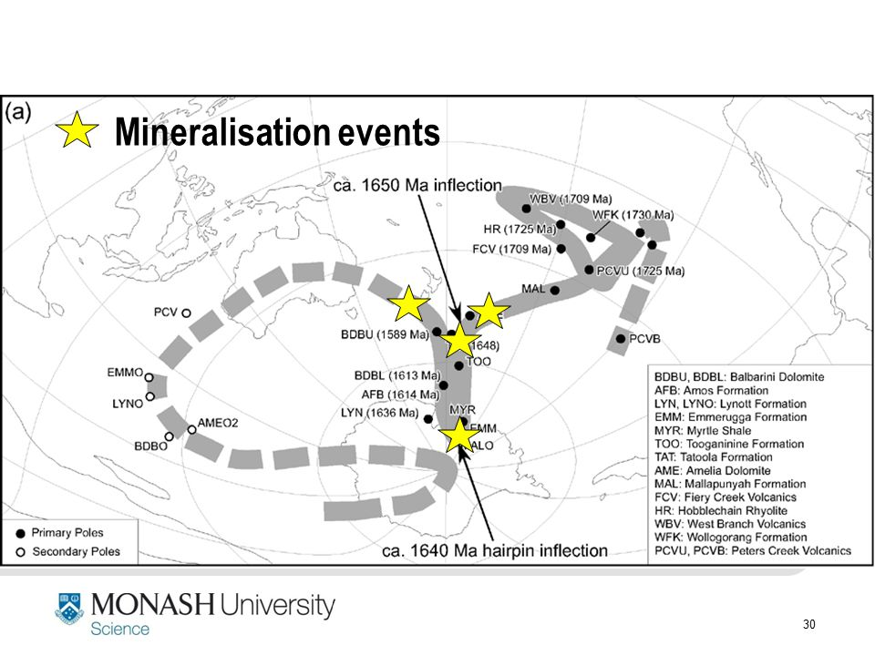 Mineralisation events