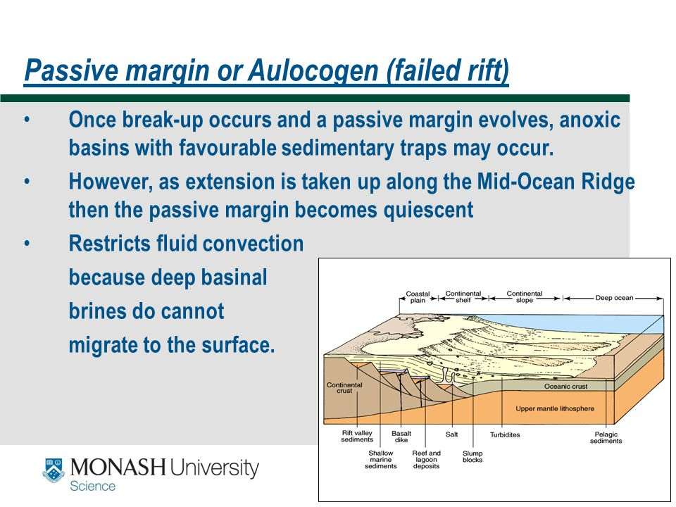 Passive margin or Aulocogen (failed rift)