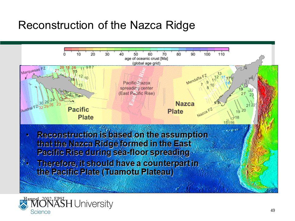 Reconstruction of the Nazca Ridge