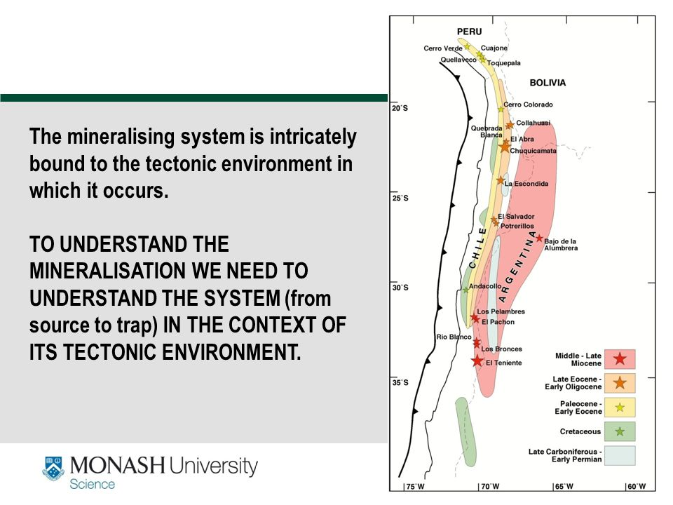The mineralising system is intricately bound to the tectonic environment in which it occurs.