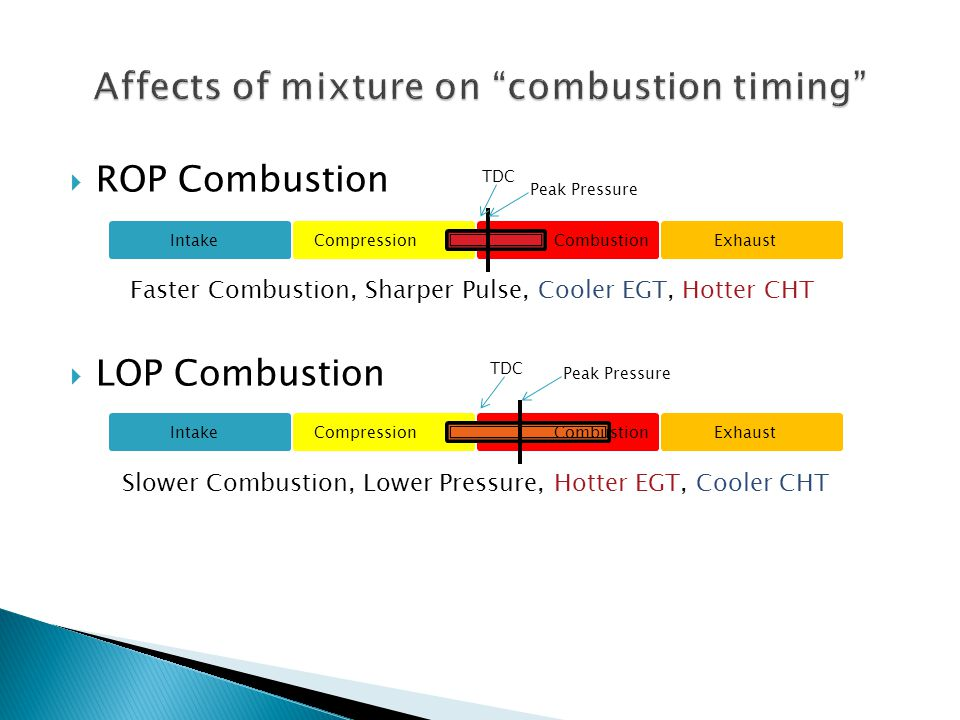 Affects of mixture on combustion timing
