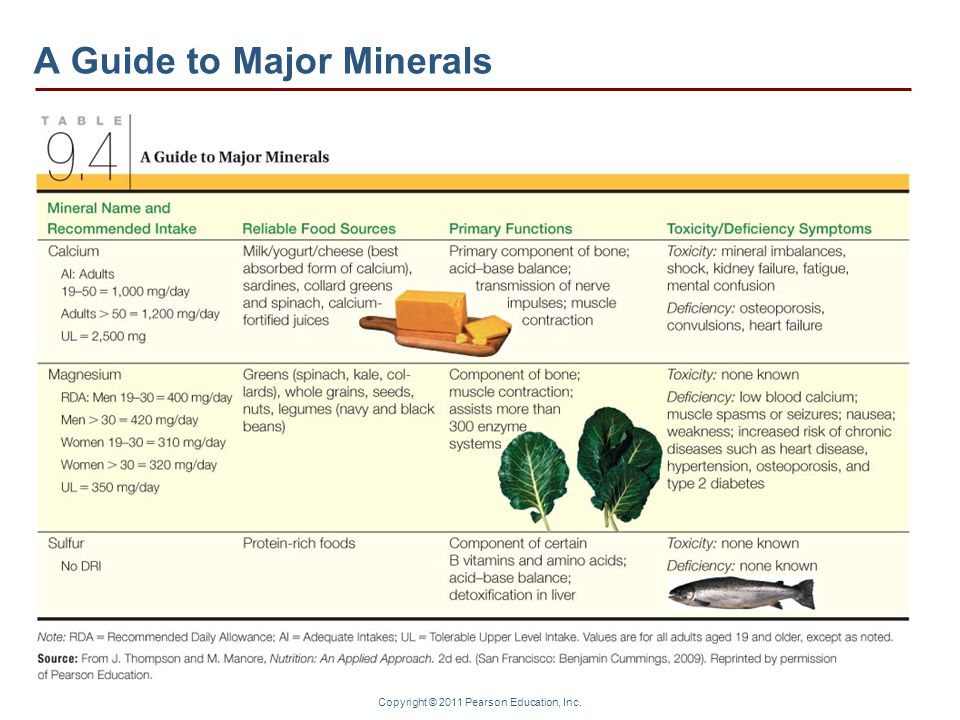 A Guide to Major Minerals