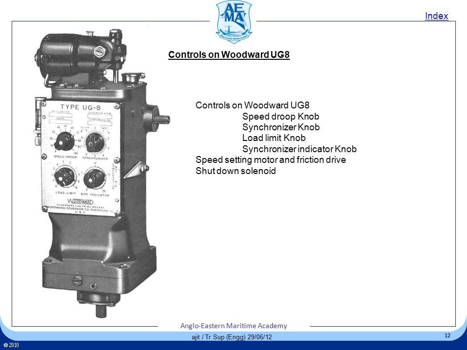 Controls on Woodward UG8