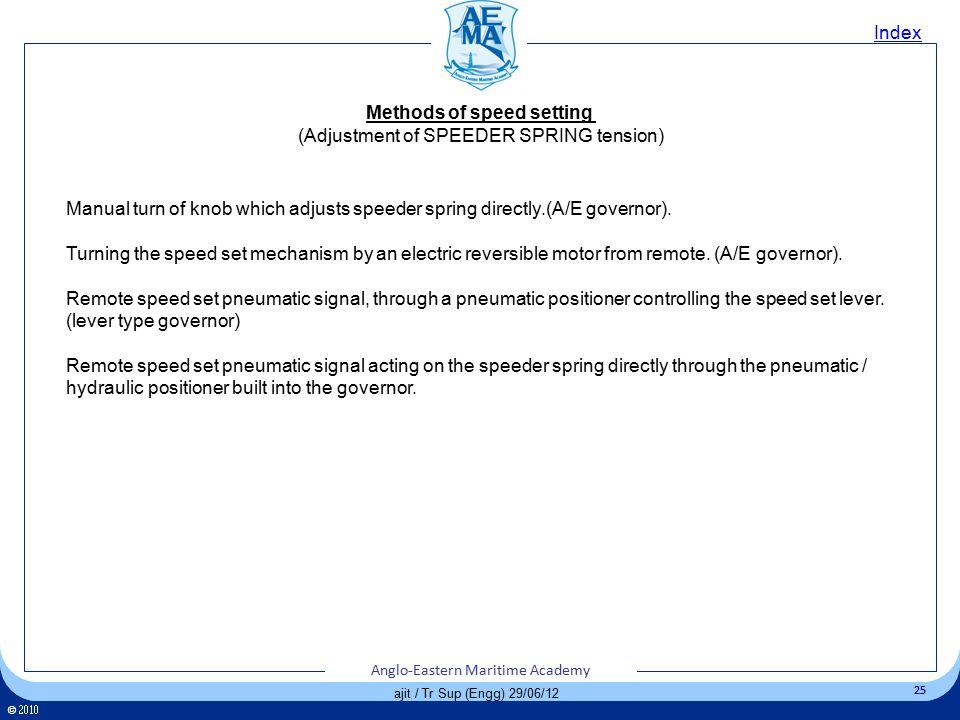 Methods of speed setting