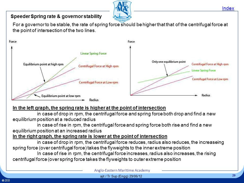 Speeder Spring rate & governor stability