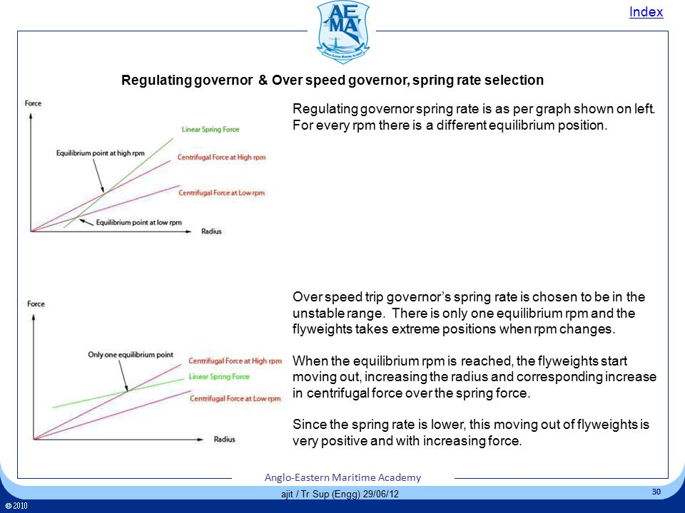 Regulating governor & Over speed governor, spring rate selection